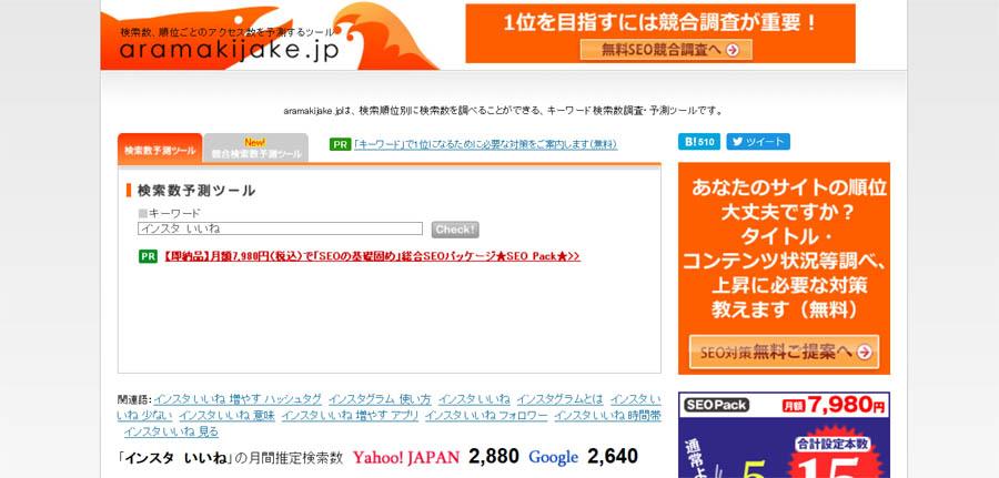 ブログをアクセスアップさせる記事の書き方6つのポイント検索数の調べ方マニュアル画像