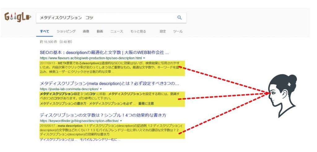 検索ユーザーがメタディスクリプションを見る説明画像