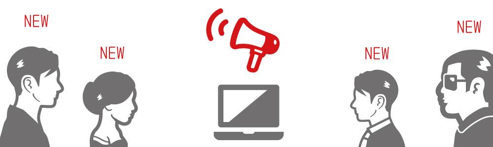ホームページやブログ等のオウンドメディアが新規顧客を集客してくれます